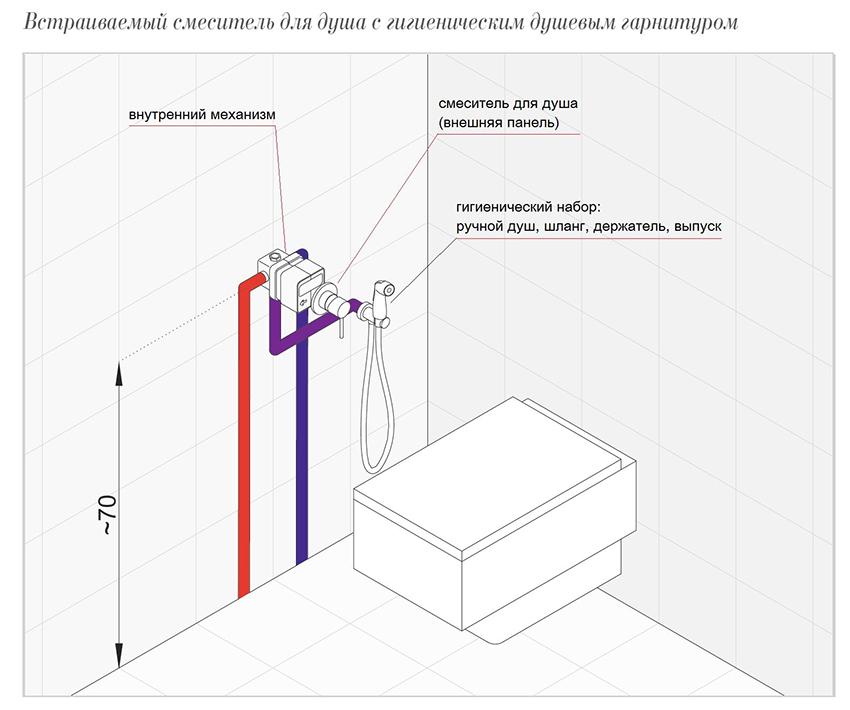 комплект гигиенический душ